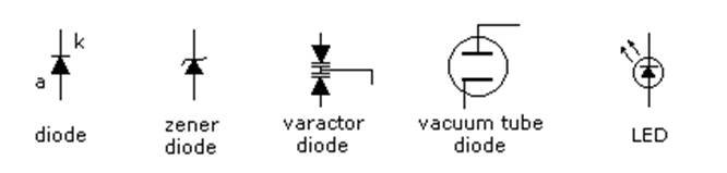 schematic symbols for diodes